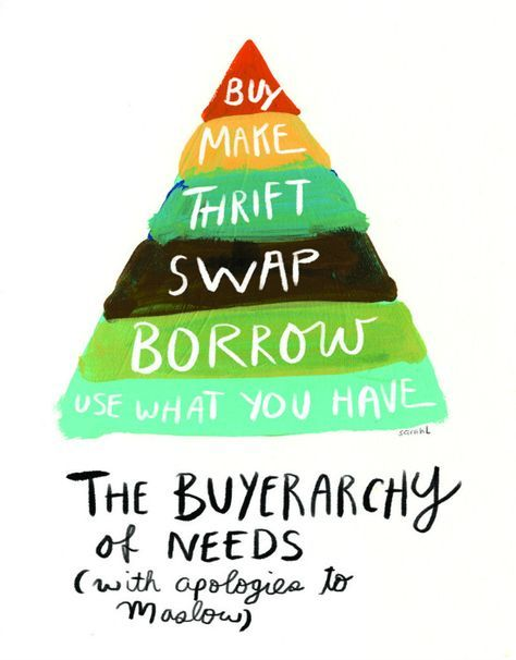 You Don't Have to Buy Sustainability.